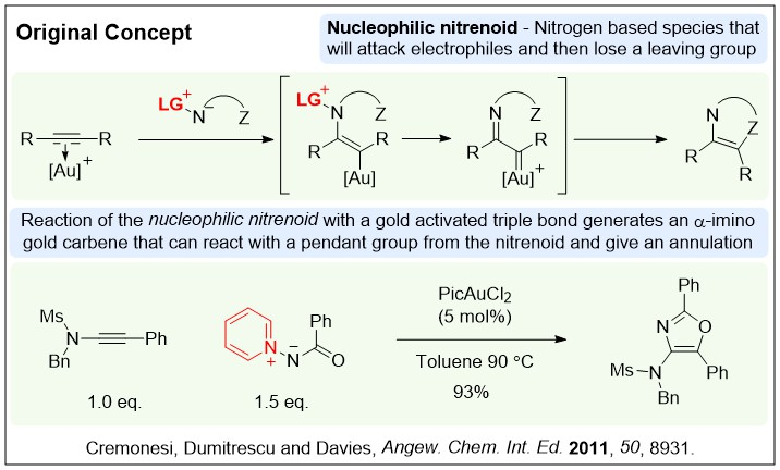 A chemdraw diagram showing the use of a nucleophilic nitrneoid reacting with an alkyne under gold catalysis to generate an a-amino gold carbene that cyclises to generate a nitrogen heterocycle. Illustrated with an example from  our publication Angew Chem Int Ed 2011 50 8931
