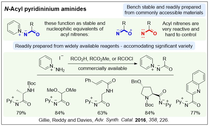 A diagram showing the formation of N-acyl pyridinium N aminides as detailed iin Adv. Synth. Catal. 2016, 358, 226