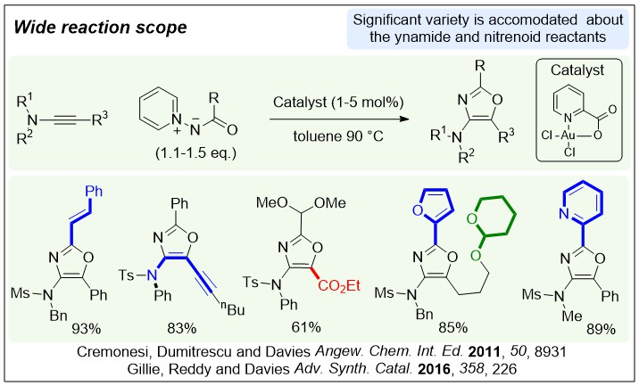 A chemdraw diagram showing some scope of the oxazole forming reaction found in Adv. Synth. catal. 2016, 358, 226