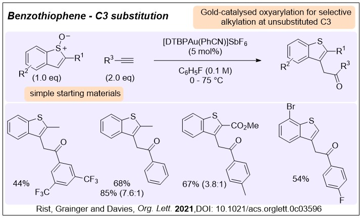 A chemdraw diagram showing the reaction and examples discussed in Org. Lett. 2021 10.1021/acs.orglett.0c03596